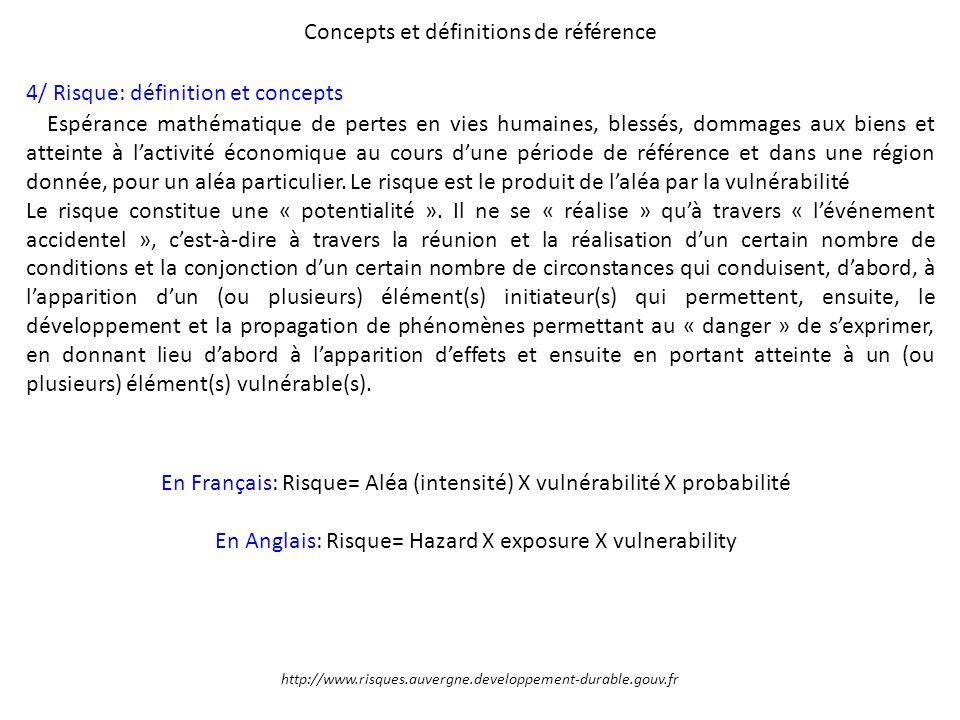Concepts et définitions de référence 4/ Risque: définition et concepts Espérance mathématique de pertes en vies humaines, blessés, dommages aux biens