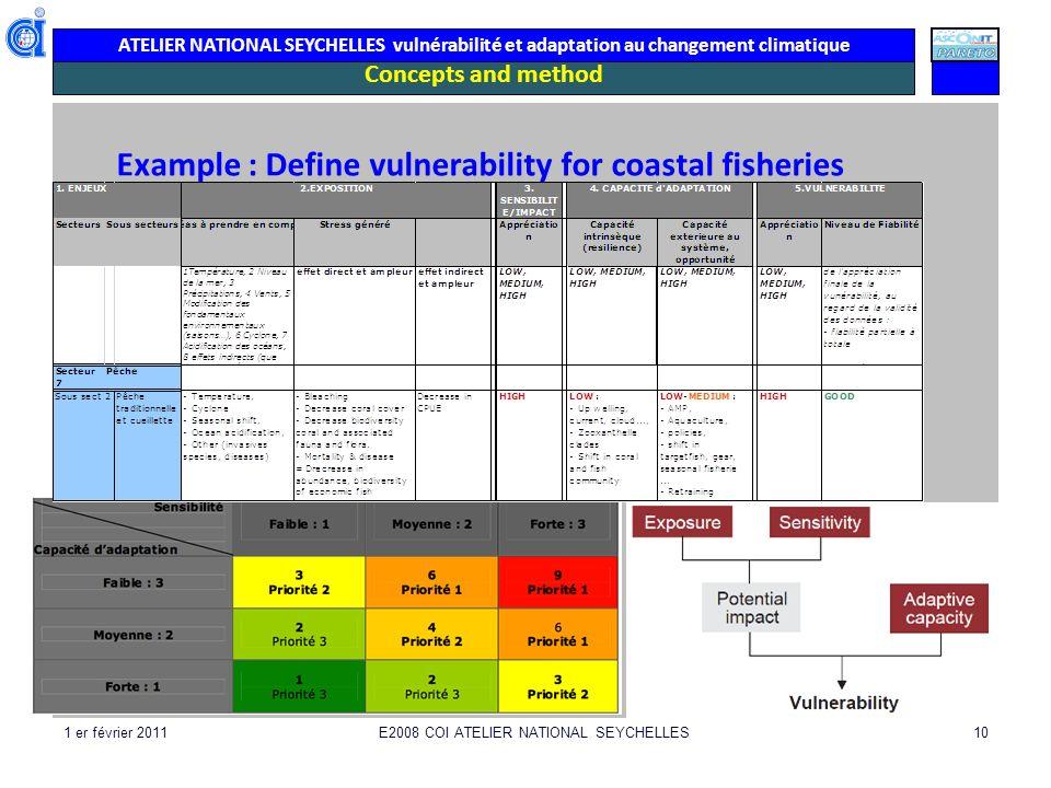 ATELIER NATIONAL SEYCHELLES vulnérabilité et adaptation au changement climatique 1 er février 2011E2008 COI ATELIER NATIONAL SEYCHELLES10 Concepts and method Example : Define vulnerability for coastal fisheries