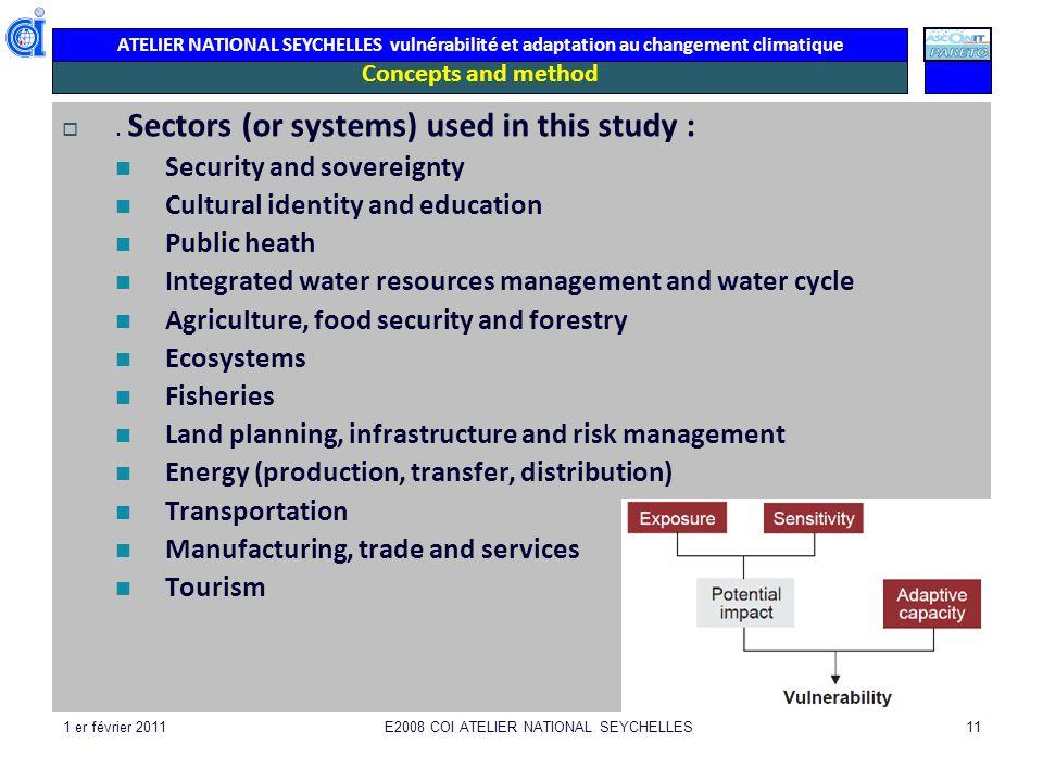ATELIER NATIONAL SEYCHELLES vulnérabilité et adaptation au changement climatique 1 er février 2011E2008 COI ATELIER NATIONAL SEYCHELLES11 Concepts and method.