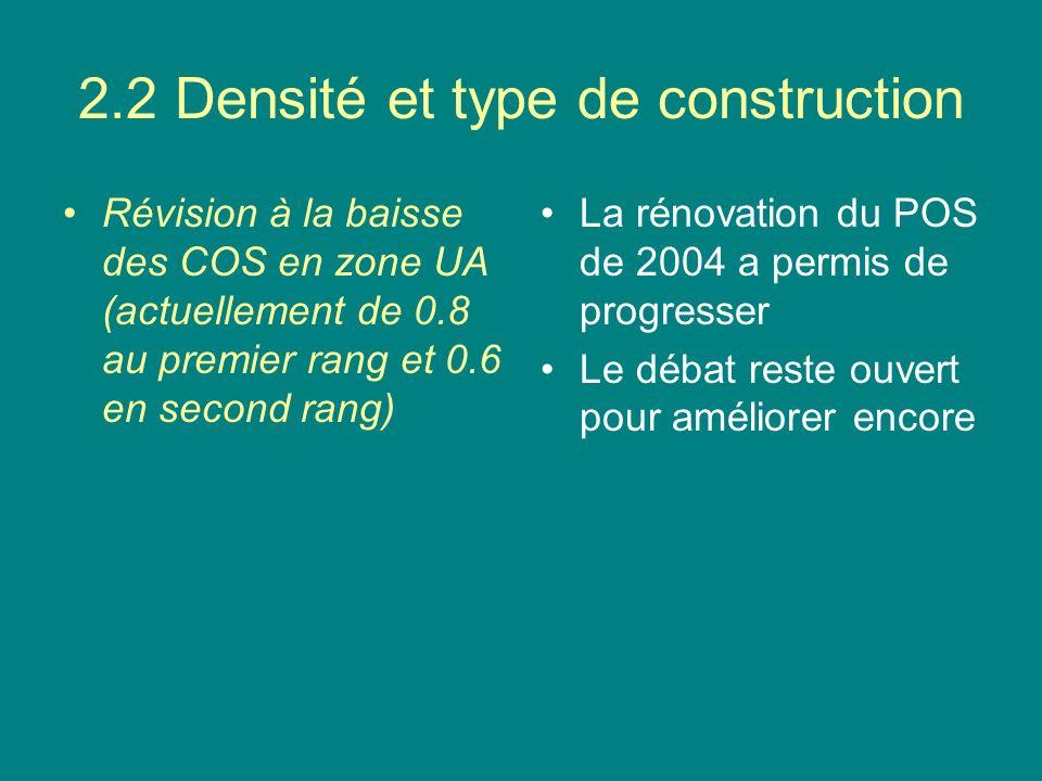 2.2 Densité et type de construction Révision à la baisse des COS en zone UA (actuellement de 0.8 au premier rang et 0.6 en second rang) La rénovation du POS de 2004 a permis de progresser Le débat reste ouvert pour améliorer encore