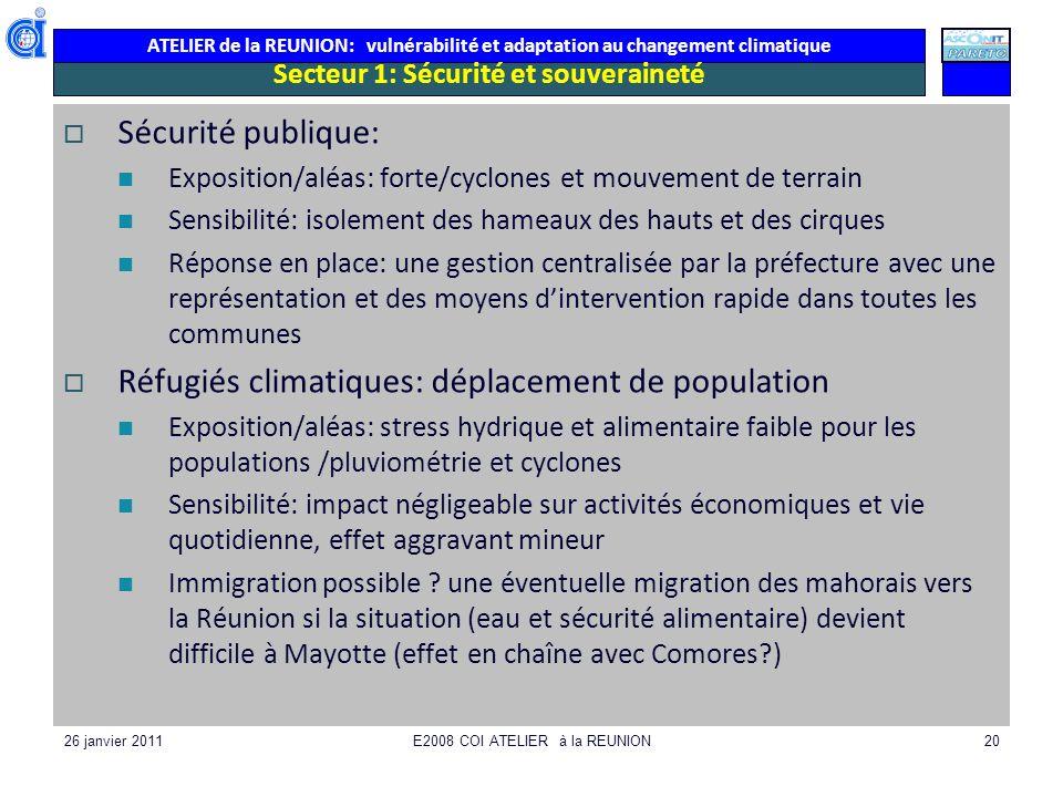 ATELIER de la REUNION: vulnérabilité et adaptation au changement climatique 26 janvier 2011E2008 COI ATELIER à la REUNION20 Secteur 1: Sécurité et sou
