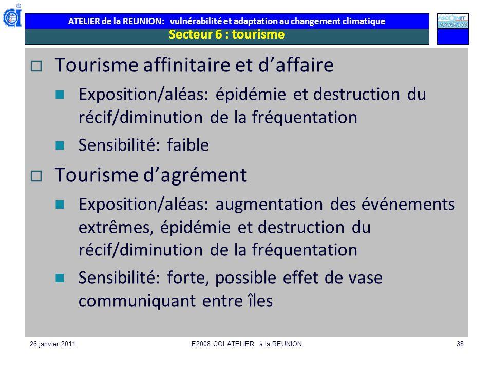 ATELIER de la REUNION: vulnérabilité et adaptation au changement climatique 26 janvier 2011E2008 COI ATELIER à la REUNION38 Secteur 6 : tourisme Touri