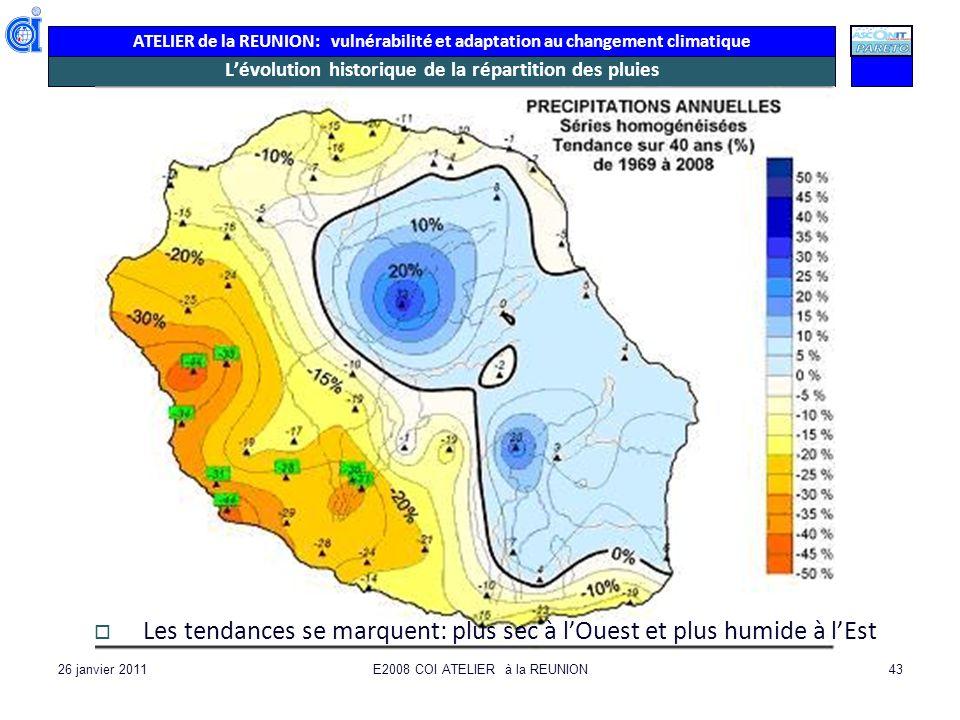 ATELIER de la REUNION: vulnérabilité et adaptation au changement climatique 26 janvier 2011E2008 COI ATELIER à la REUNION43 Lévolution historique de l