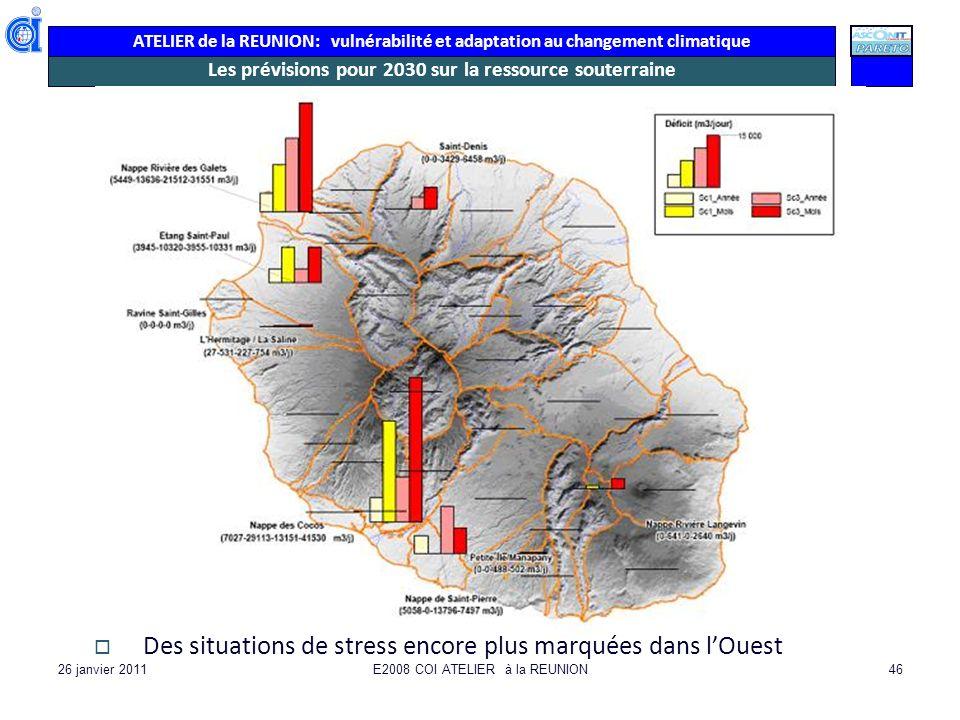 ATELIER de la REUNION: vulnérabilité et adaptation au changement climatique 26 janvier 2011E2008 COI ATELIER à la REUNION46 Les prévisions pour 2030 s