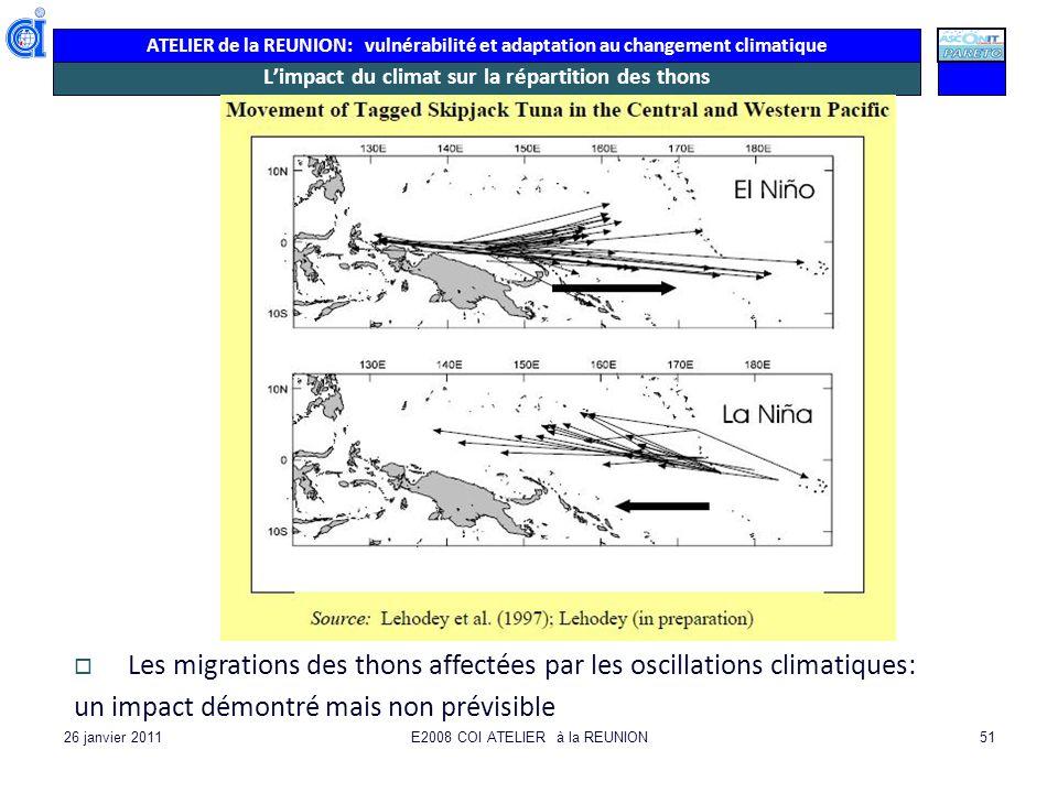 ATELIER de la REUNION: vulnérabilité et adaptation au changement climatique 26 janvier 2011E2008 COI ATELIER à la REUNION51 Limpact du climat sur la r
