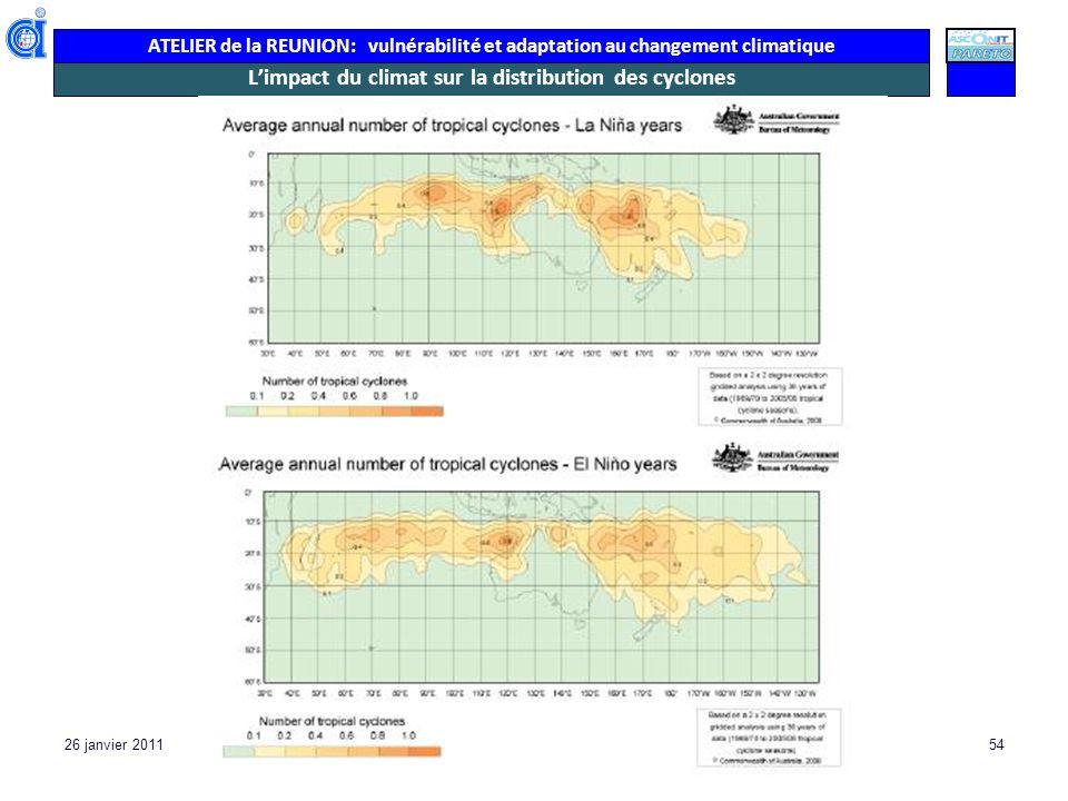 ATELIER de la REUNION: vulnérabilité et adaptation au changement climatique 26 janvier 2011E2008 COI ATELIER à la REUNION54 Limpact du climat sur la d