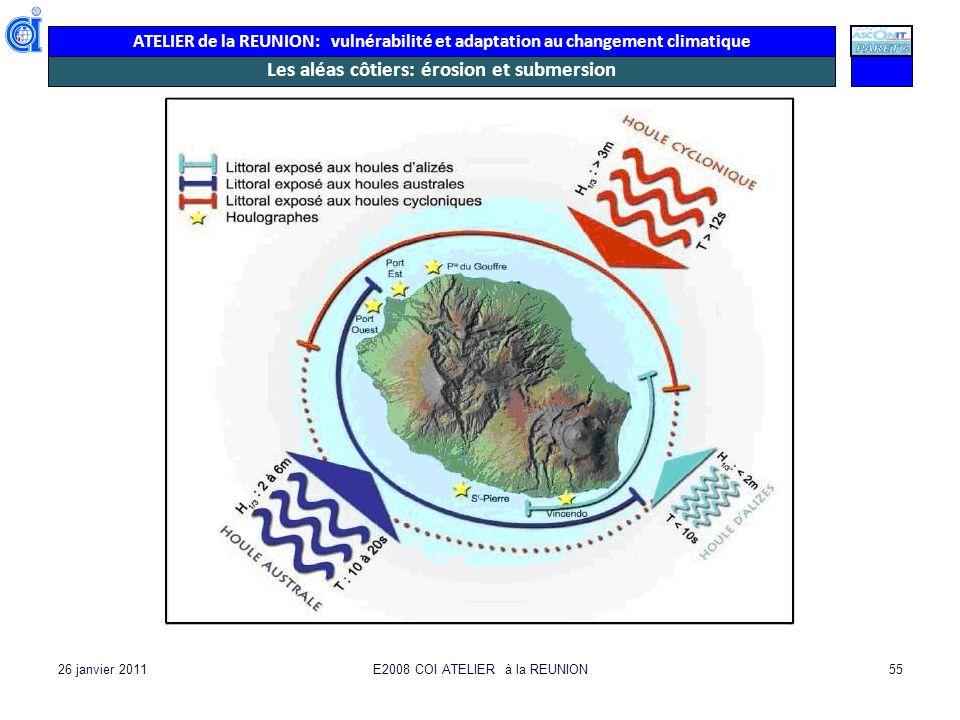 ATELIER de la REUNION: vulnérabilité et adaptation au changement climatique 26 janvier 2011E2008 COI ATELIER à la REUNION55 Les aléas côtiers: érosion