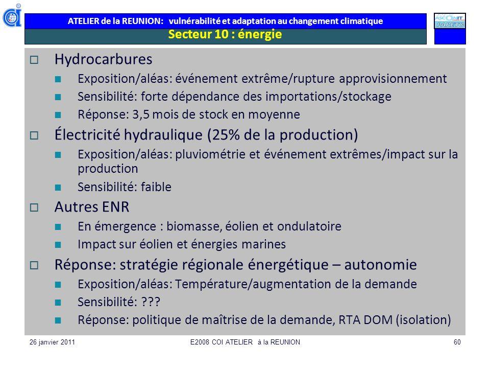 ATELIER de la REUNION: vulnérabilité et adaptation au changement climatique 26 janvier 2011E2008 COI ATELIER à la REUNION60 Secteur 10 : énergie Hydro
