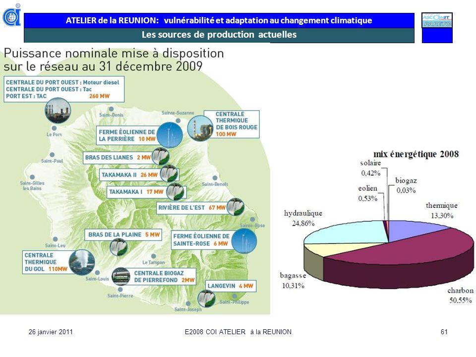 ATELIER de la REUNION: vulnérabilité et adaptation au changement climatique 26 janvier 2011E2008 COI ATELIER à la REUNION61 Les sources de production