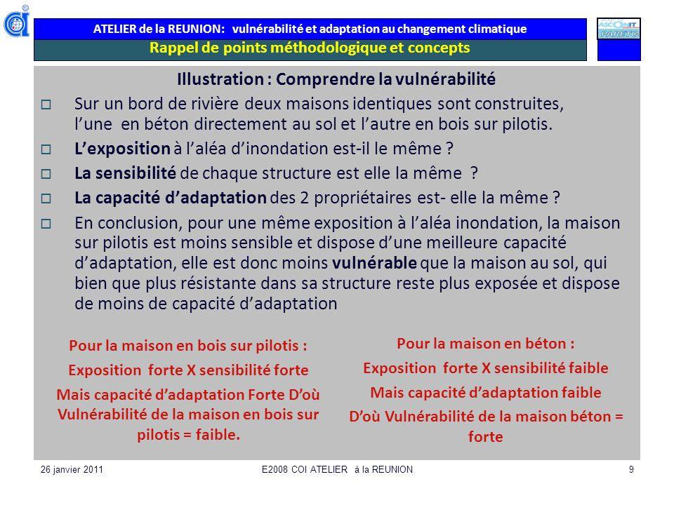 ATELIER de la REUNION: vulnérabilité et adaptation au changement climatique 26 janvier 2011E2008 COI ATELIER à la REUNION80 SYNTHESE DES RECOMMANDATIONS POUR LA STRATEGIE REGIONALE Synthèse de latelier/secteur Allongement de la durée des évènements (cyclone dune semaine) Enjeux régionaux Santé Préservation de lenvironnement (AMP) Gestion littoral intégrée (urbanisme, infrastructures, gestion du risque, activités hum et tourisme) Comuns mais indicvicuel Agriculture et sécurité alimentaire Aménagements et urbanisme (TVB, ) référentiel à faire évoluer(dimensionnement…pour les ouvrages par rapport aux aléas de ref qui vont changer les niveaux de référence) et intégration dans les études dimpact.