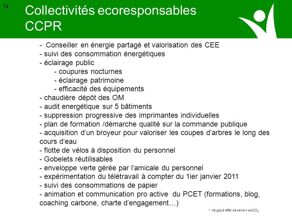 Source ADEME * de gaz à effet de serre = eqCO 2 16 Collectivités ecoresponsables CCPR - Conseiller en énergie partagé et valorisation des CEE - suivi