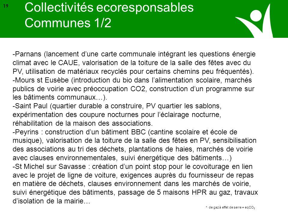 Source ADEME * de gaz à effet de serre = eqCO 2 19 Collectivités ecoresponsables Communes 1/2 -Parnans (lancement dune carte communale intégrant les q