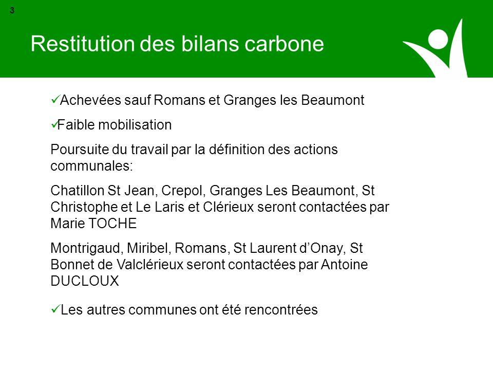 Achevées sauf Romans et Granges les Beaumont Faible mobilisation Poursuite du travail par la définition des actions communales: Chatillon St Jean, Cre