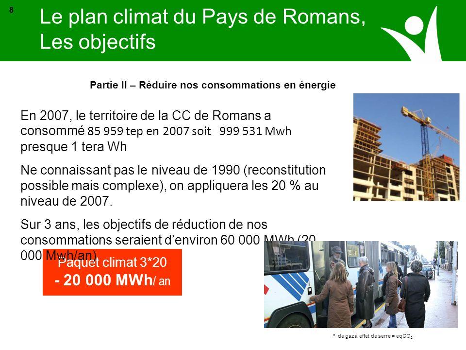 Source ADEME Paquet climat 3*20 - 20 000 MWh / an Partie II – Réduire nos consommations en énergie * de gaz à effet de serre = eqCO 2 8 En 2007, le te