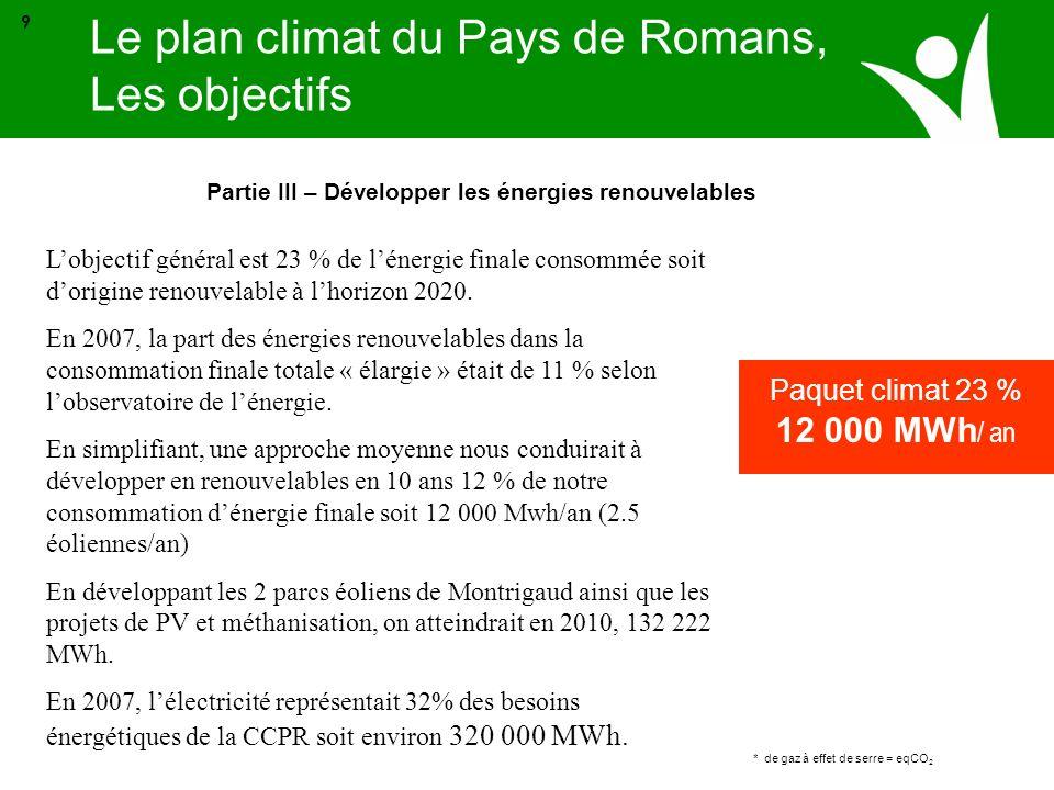 Source ADEME Paquet climat 23 % 12 000 MWh / an Partie III – Développer les énergies renouvelables * de gaz à effet de serre = eqCO 2 9 Lobjectif géné