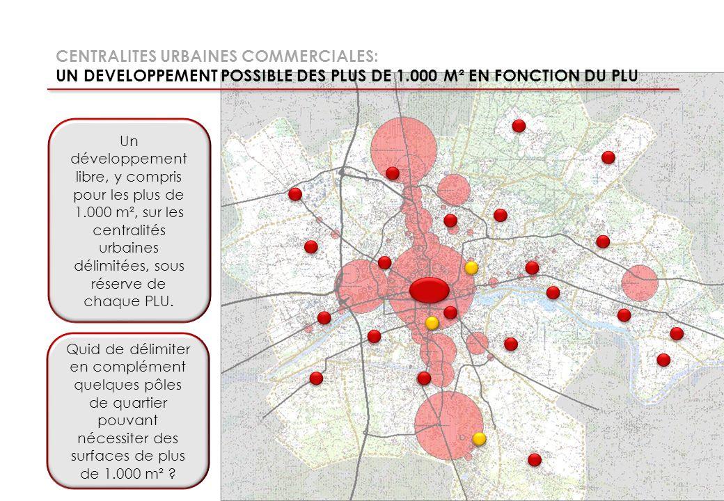 CENTRALITES URBAINES COMMERCIALES: UN DEVELOPPEMENT POSSIBLE DES PLUS DE 1.000 M² EN FONCTION DU PLU Un développement libre, y compris pour les plus de 1.000 m², sur les centralités urbaines délimitées, sous réserve de chaque PLU.