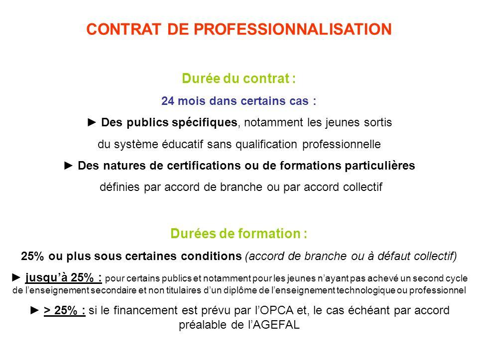 CONTRAT DE PROFESSIONNALISATION Durée du contrat : 24 mois dans certains cas : Des publics spécifiques, notamment les jeunes sortis du système éducati