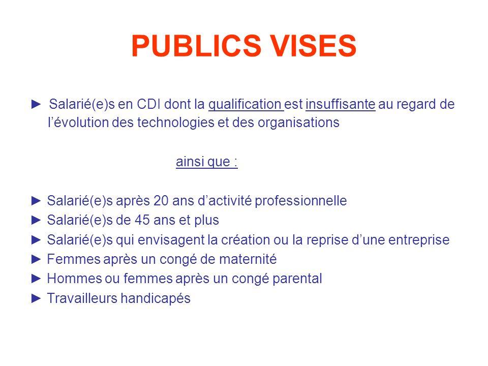 PUBLICS VISES Salarié(e)s en CDI dont la qualification est insuffisante au regard de lévolution des technologies et des organisations ainsi que : Sala