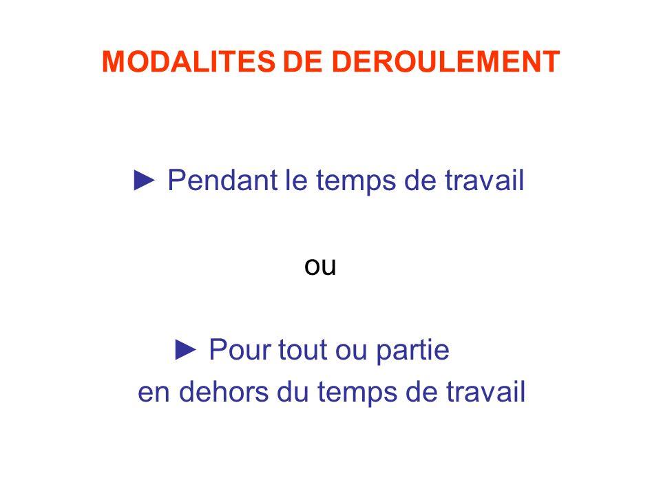 MODALITES DE DEROULEMENT Pendant le temps de travail ou Pour tout ou partie en dehors du temps de travail