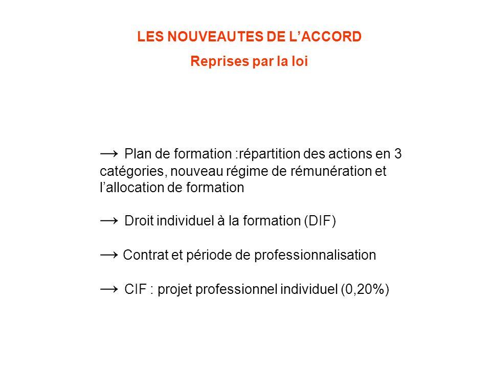 LES NOUVEAUTES DE LACCORD Reprises par la loi Plan de formation :répartition des actions en 3 catégories, nouveau régime de rémunération et lallocatio