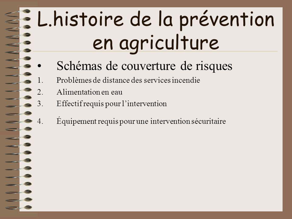 L.histoire de la prévention en agriculture Schémas de couverture de risques 1.Problèmes de distance des services incendie 2.Alimentation en eau 3.Effe