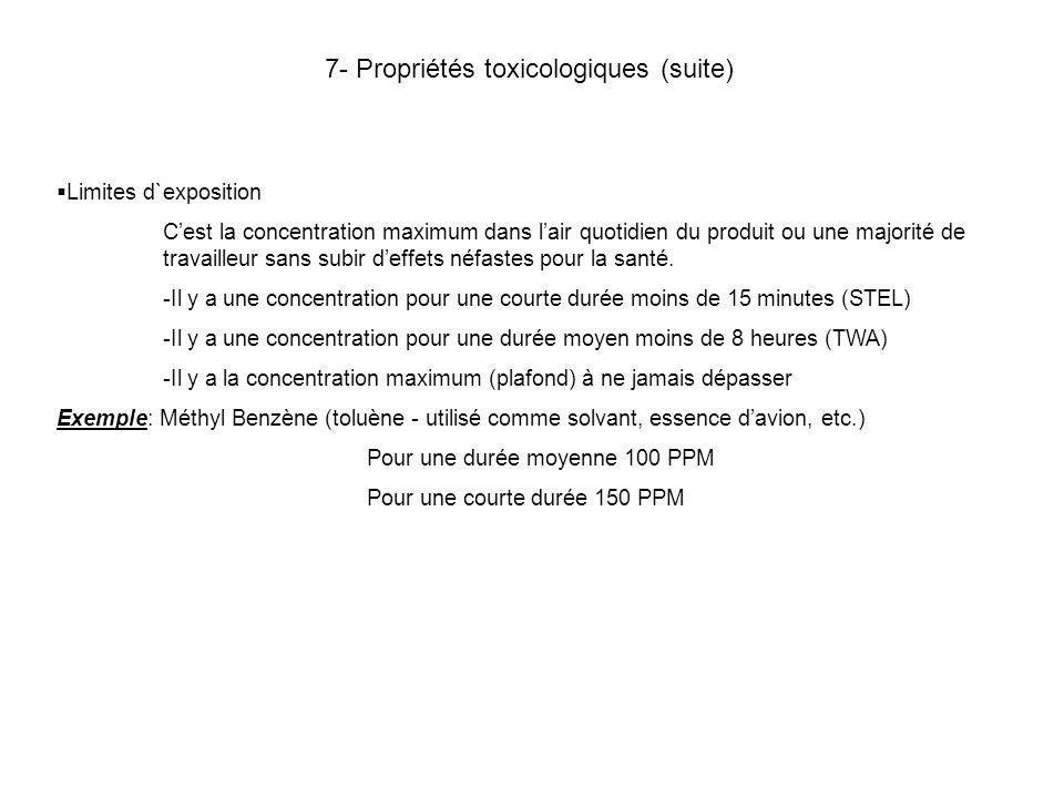 7- Propriétés toxicologiques (suite) Limites d`exposition Cest la concentration maximum dans lair quotidien du produit ou une majorité de travailleur