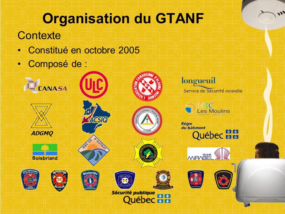 Service de Sécurité incendie ADGMQ Contexte Constitué en octobre 2005 Composé de : Organisation du GTANF