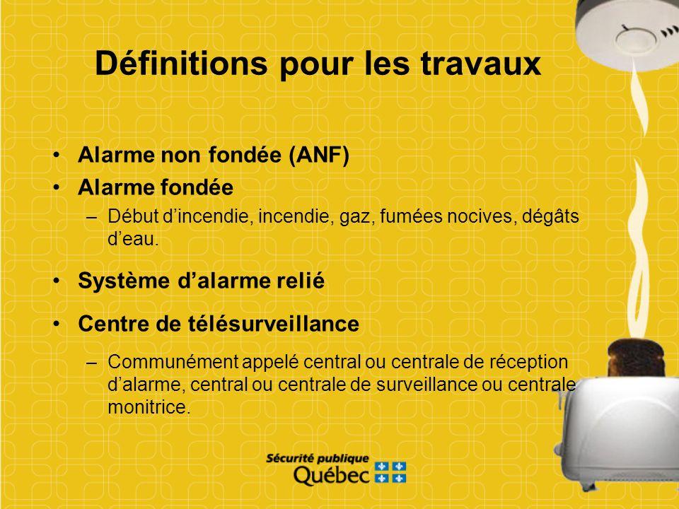 Prochaines étapes Publier des trousses Faire connaître les travaux aux groupes concernés Échanges avec SI Montréal pour son programme de lutte contre les ANF –Types de bâtiments visés –Transposition éventuelle des solutions