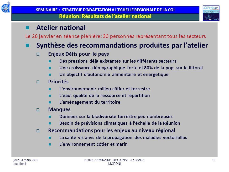 SEMINAIRE : STRATEGIE DADAPTATION A LECHELLE REGIONALE DE LA COI jeudi 3 mars 2011 session1 E2008 SEMINAIRE REGIONAL 3-5 MARS MORONI 10 Réunion: Résul