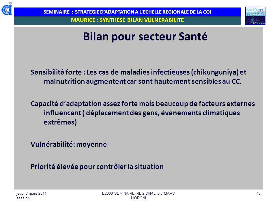 SEMINAIRE : STRATEGIE DADAPTATION A LECHELLE REGIONALE DE LA COI jeudi 3 mars 2011 session1 E2008 SEMINAIRE REGIONAL 3-5 MARS MORONI 15 MAURICE : SYNT