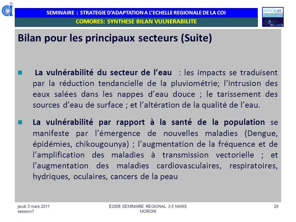 SEMINAIRE : STRATEGIE DADAPTATION A LECHELLE REGIONALE DE LA COI Bilan pour les principaux secteurs (Suite) La vulnérabilité du secteur de leau : les