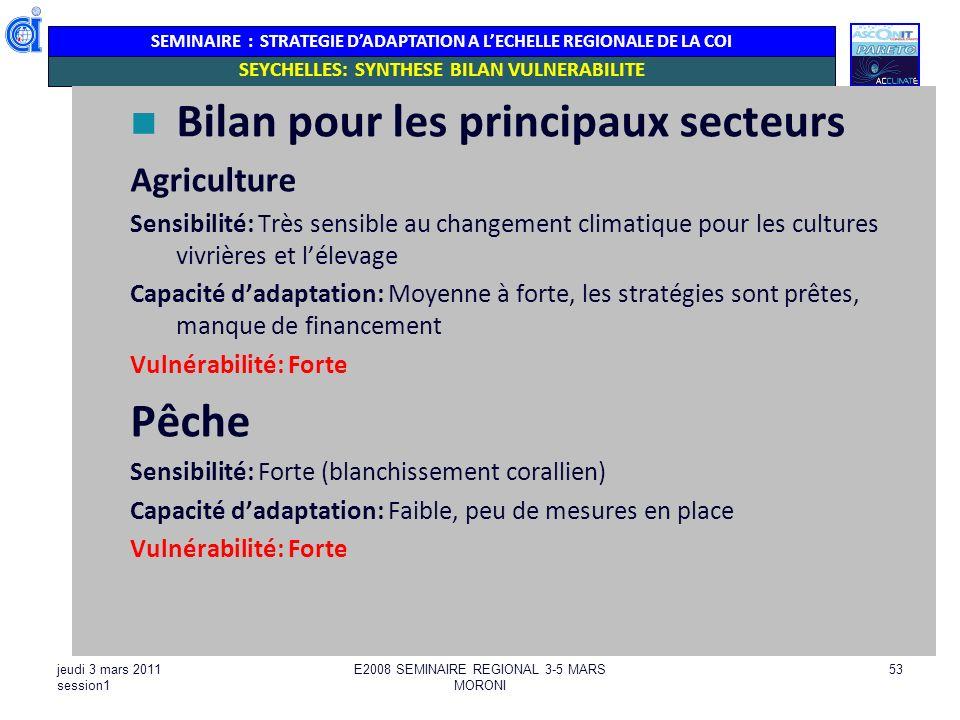 SEMINAIRE : STRATEGIE DADAPTATION A LECHELLE REGIONALE DE LA COI jeudi 3 mars 2011 session1 E2008 SEMINAIRE REGIONAL 3-5 MARS MORONI 53 SEYCHELLES: SY