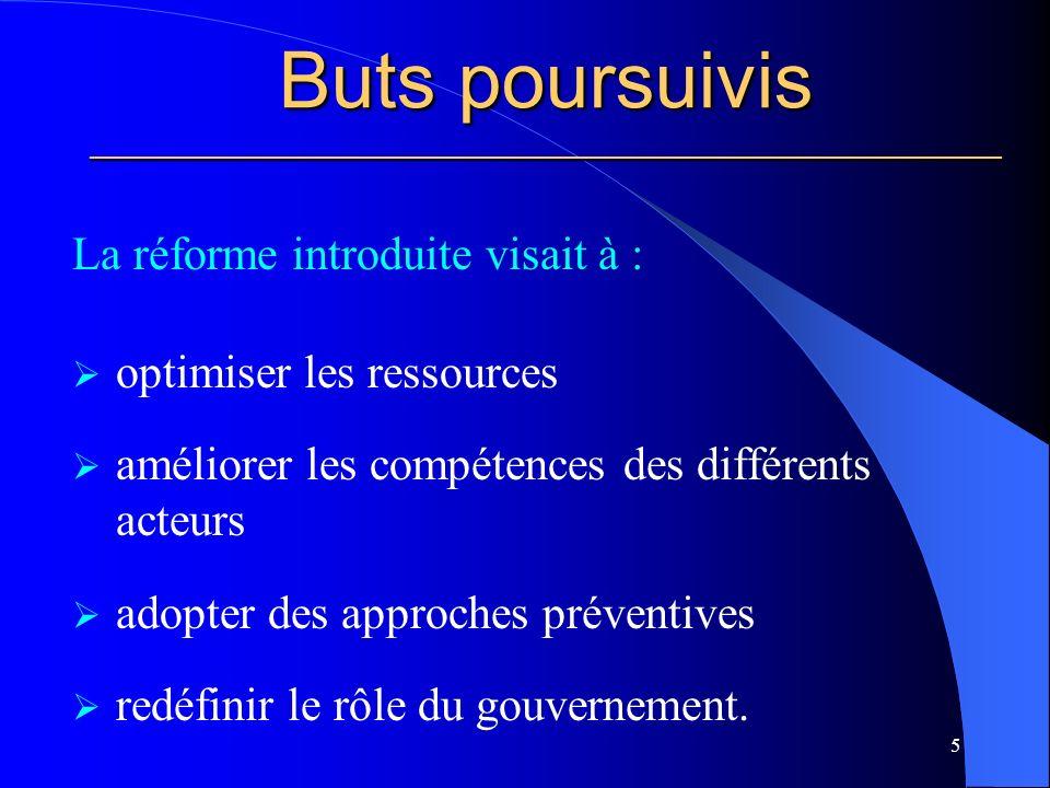 Buts poursuivis ________________________________________________________ La réforme introduite visait à : optimiser les ressources améliorer les compétences des différents acteurs adopter des approches préventives redéfinir le rôle du gouvernement.