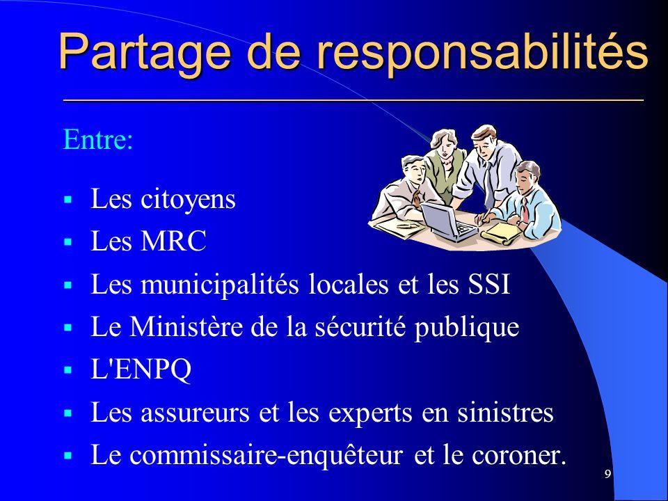 La LSC et les citoyens ___________________________________________________________ Déclaration des risques à la municipalité (art.