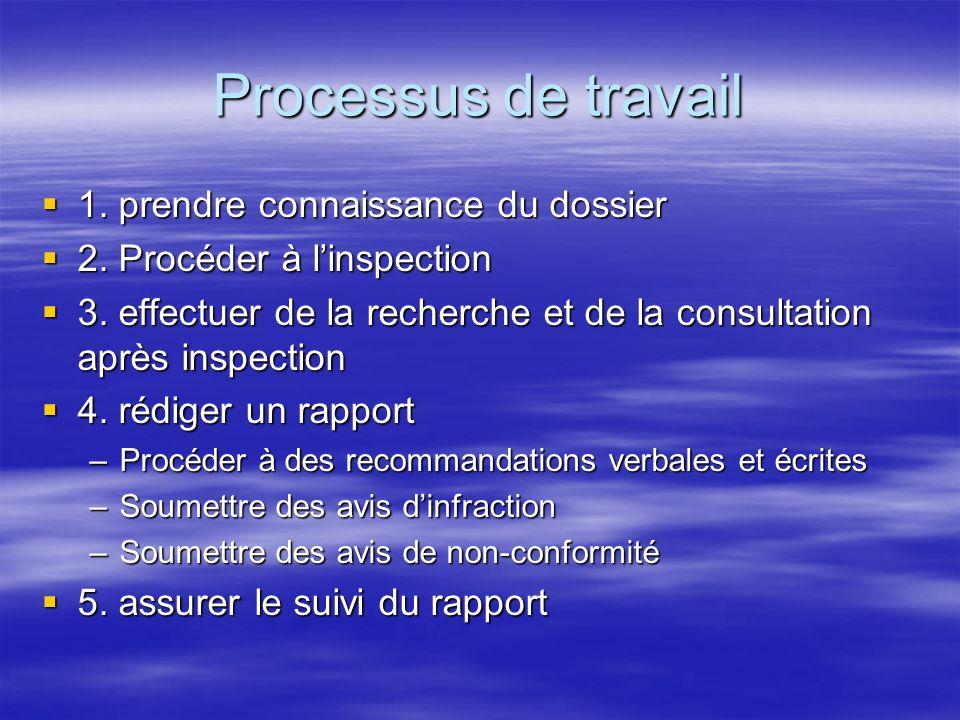 Processus de travail 1. prendre connaissance du dossier 1. prendre connaissance du dossier 2. Procéder à linspection 2. Procéder à linspection 3. effe