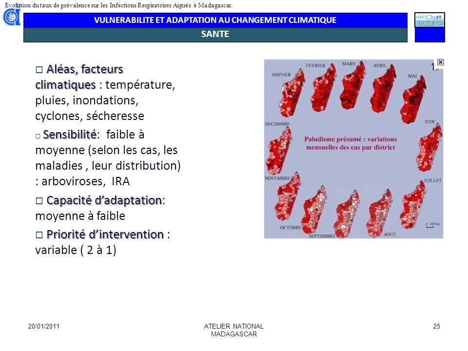 VULNERABILITE ET ADAPTATION AU CHANGEMENT CLIMATIQUE SANTE 20/01/2011ATELIER NATIONAL MADAGASCAR 25 Evolution du taux de pr é valence sur les Infectio
