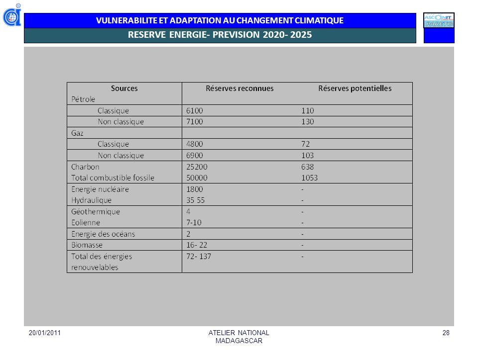 VULNERABILITE ET ADAPTATION AU CHANGEMENT CLIMATIQUE RESERVE ENERGIE- PREVISION 2020- 2025 20/01/2011ATELIER NATIONAL MADAGASCAR 28