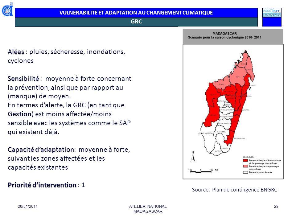 VULNERABILITE ET ADAPTATION AU CHANGEMENT CLIMATIQUE GRC 20/01/2011ATELIER NATIONAL MADAGASCAR 29 Source: Plan de contingence BNGRC Aléas Aléas : plui