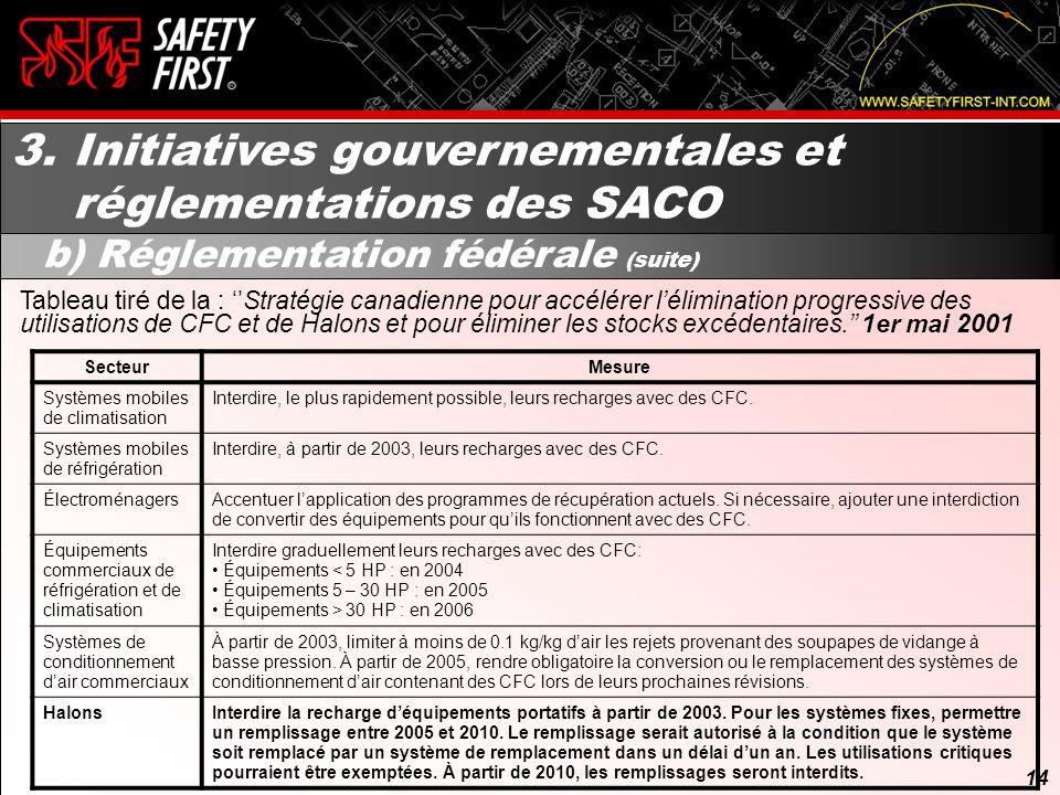 13 3. Initiatives gouvernementales et réglementations des SACO b) Réglementation fédérale (suite) 13 En 1998, le Ministère de lEnvironnement du Canada