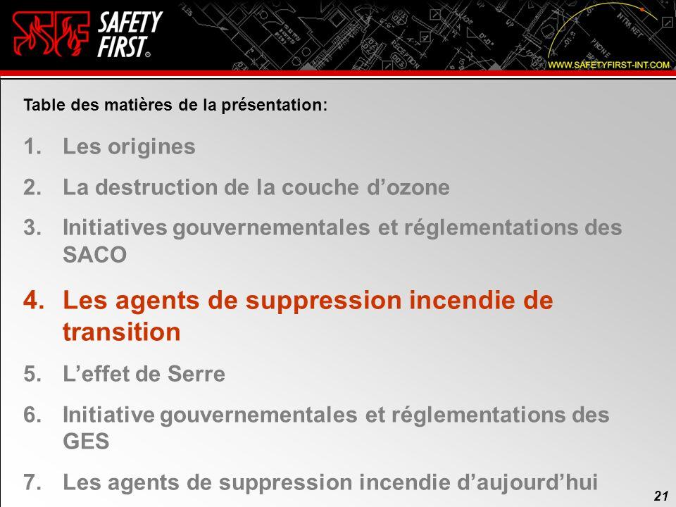 20 3. Initiatives gouvernementales et réglementations des SACO c) Réglementation provinciale (suite) 20 En dautres termes, à partir du 1 janvier 2010,