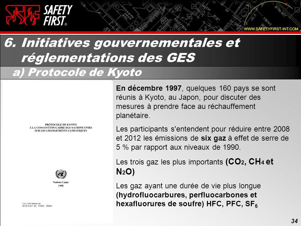 33 Table des matières de la présentation: 1.Les origines 2.La destruction de la couche dozone 3.Initiatives gouvernementales et réglementations des SA