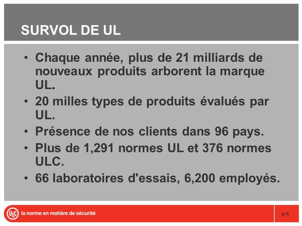 p/4 SURVOL DE UL Chaque année, plus de 21 milliards de nouveaux produits arborent la marque UL. 20 milles types de produits évalués par UL. Présence d