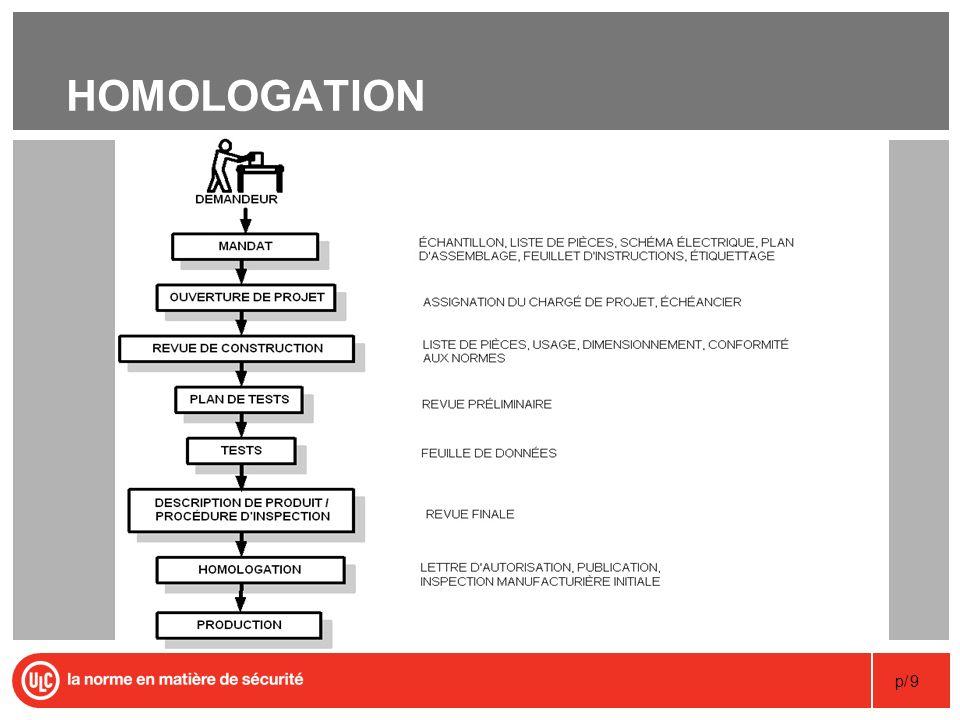 p/9 HOMOLOGATION