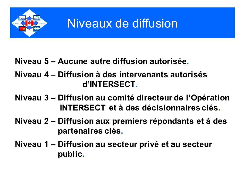 Niveaux de diffusion Niveau 5 – Aucune autre diffusion autorisée.