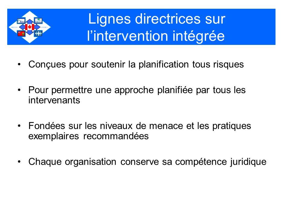 Lignes directrices sur lintervention intégrée Conçues pour soutenir la planification tous risques Pour permettre une approche planifiée par tous les intervenants Fondées sur les niveaux de menace et les pratiques exemplaires recommandées Chaque organisation conserve sa compétence juridique
