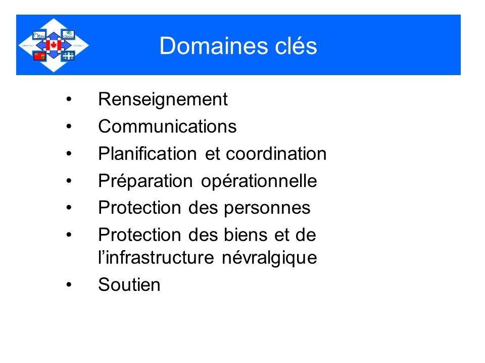 Domaines clés Renseignement Communications Planification et coordination Préparation opérationnelle Protection des personnes Protection des biens et de linfrastructure névralgique Soutien