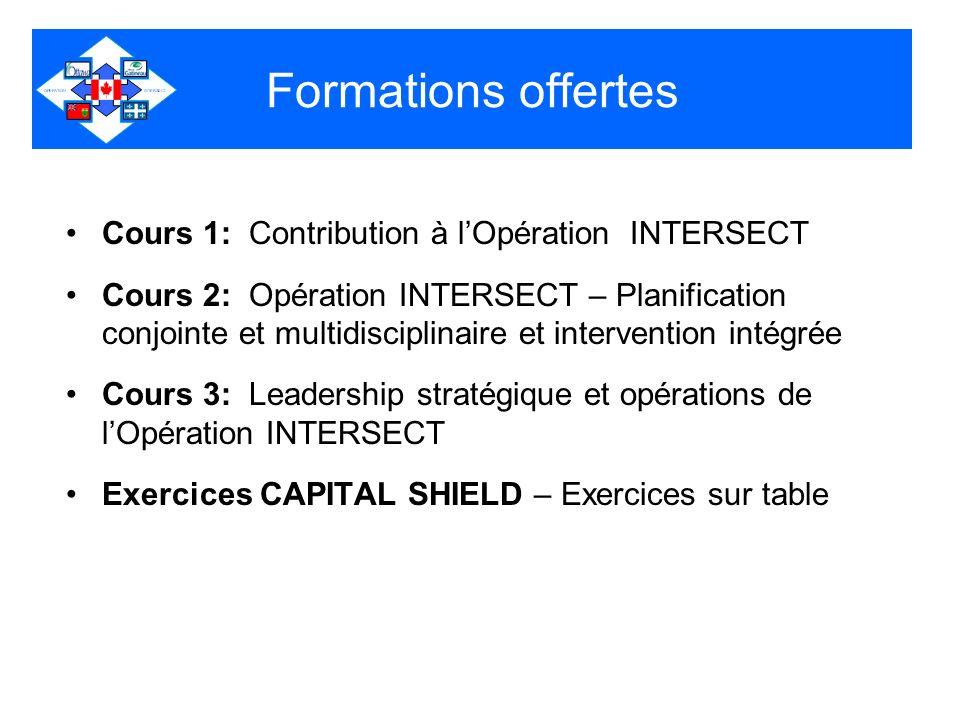 Formations offertes Cours 1: Contribution à lOpération INTERSECT Cours 2: Opération INTERSECT – Planification conjointe et multidisciplinaire et intervention intégrée Cours 3: Leadership stratégique et opérations de lOpération INTERSECT Exercices CAPITAL SHIELD – Exercices sur table