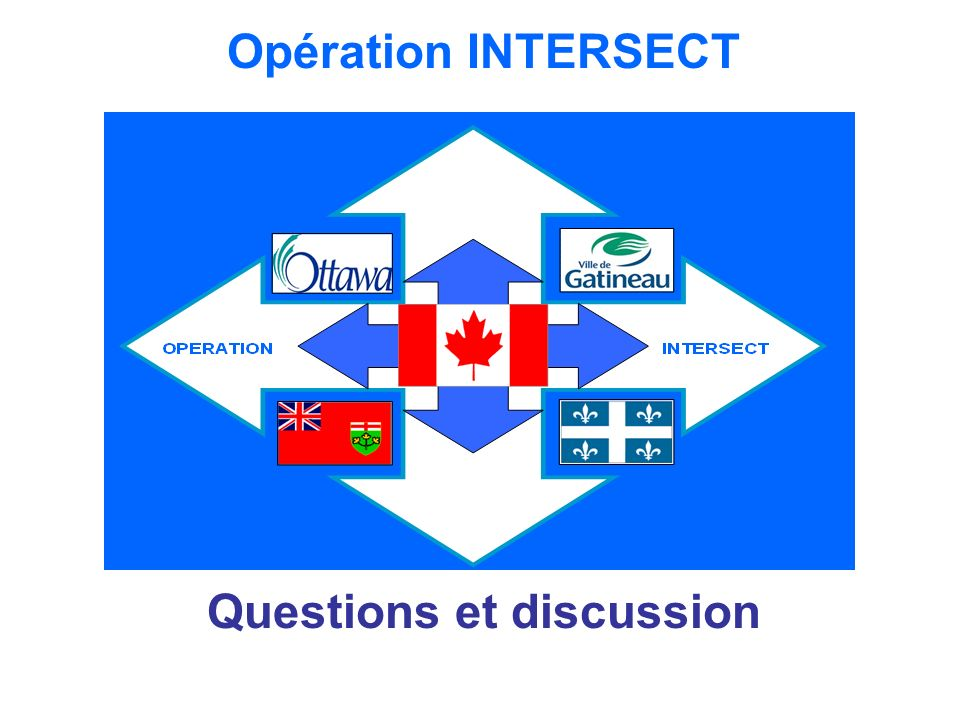 Opération INTERSECT Questions et discussion