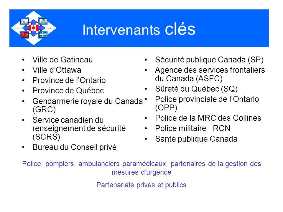 Objectifs du programme Fournir une intervention uniforme, intégrée et coordonnée aux niveaux changeants de menaces dans la RCN Sassurer dun niveau dintervention intégrée approprié selon les menaces présentes et connues.