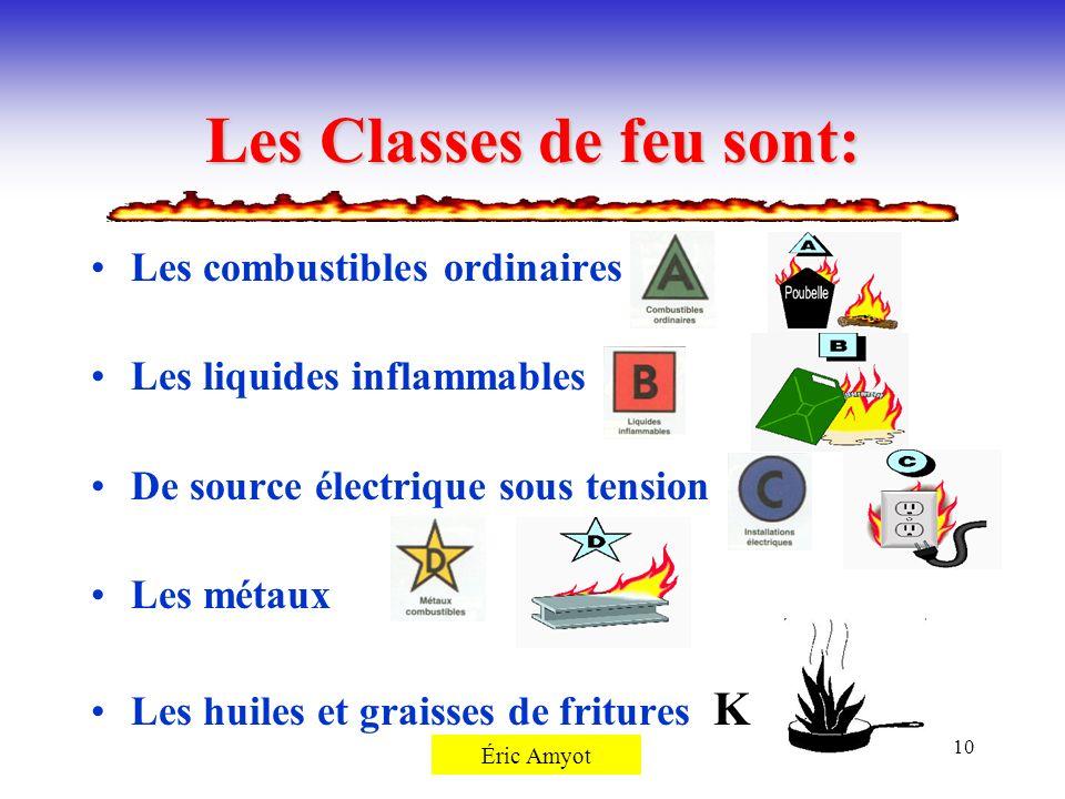 Pierre Rémillard10 Les Classes de feu sont: Les combustibles ordinaires Les liquides inflammables De source électrique sous tension Les métaux Les hui